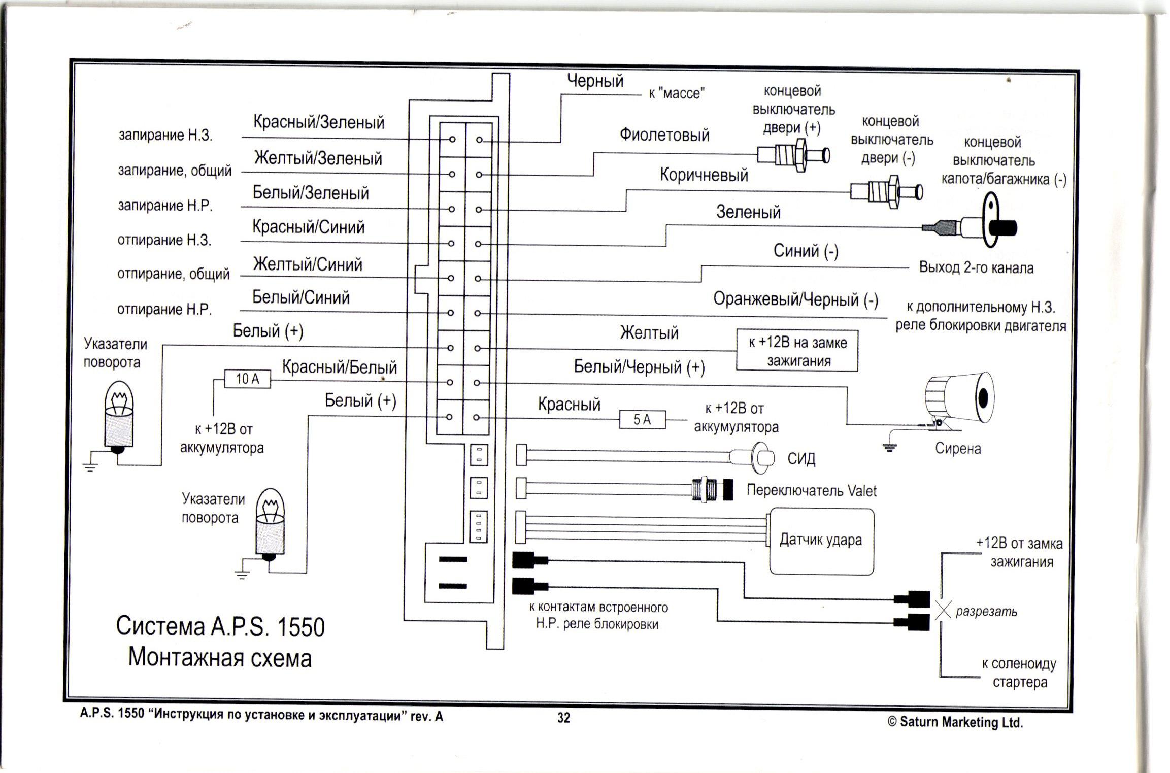 Автосигнализация апс схемы подключения